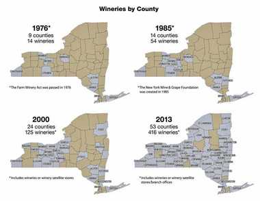Winery growth in New York State by county  New York Wine & Grape Foundation